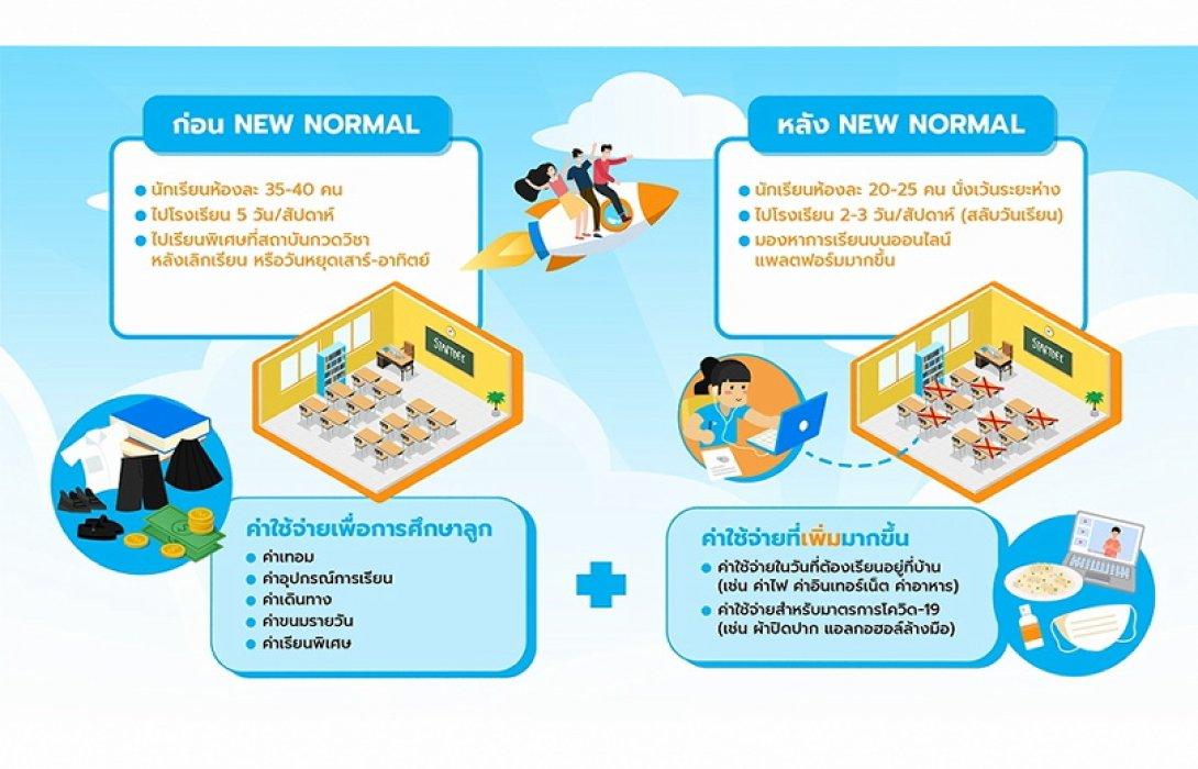 NEW NORMAL กับรูปแบบการเรียนการสอนที่เปลี่ยนไปอีกหนึ่งทางเลือกของผู้ปกครอง