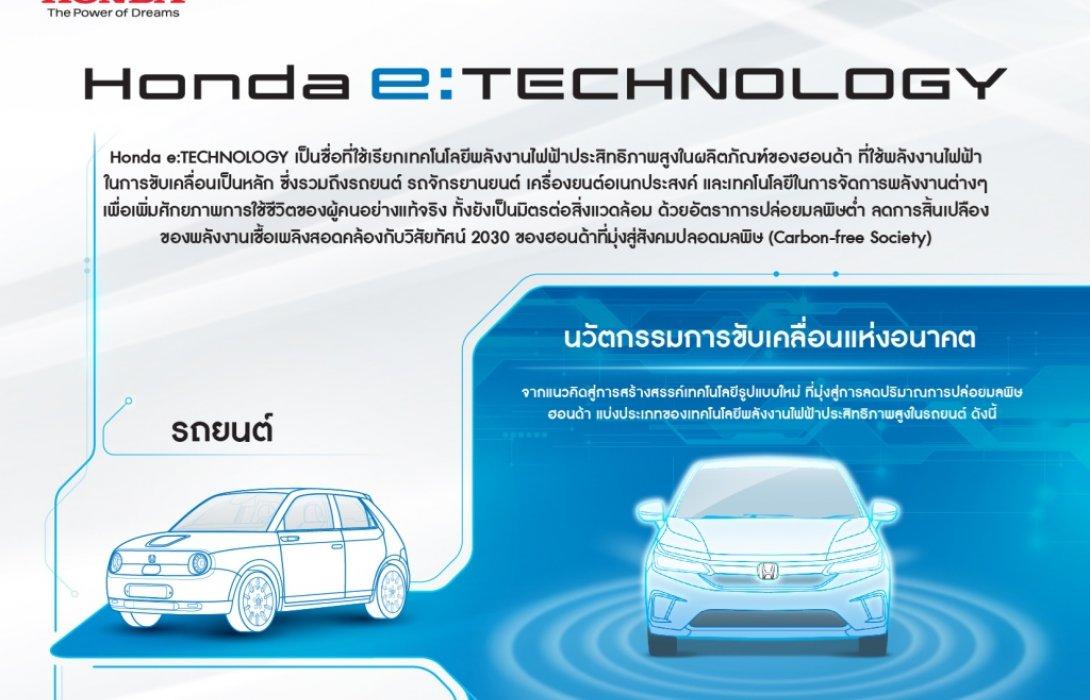 """ทำความรู้จักกับ""""ฮอนด้า อี:เทคโนโลยี  เทคโนโลยีพลังงานไฟฟ้าประสิทธิภาพสูงขับเคลื่อนอนาคต"""