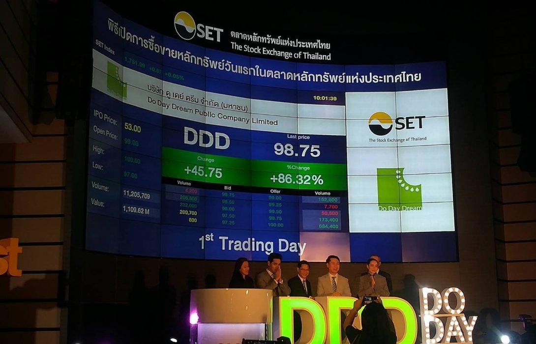 DDD ร้อนแรงเปิดเทรดวันแรกราคาหุ้นพุ่งกว่า 86.79%