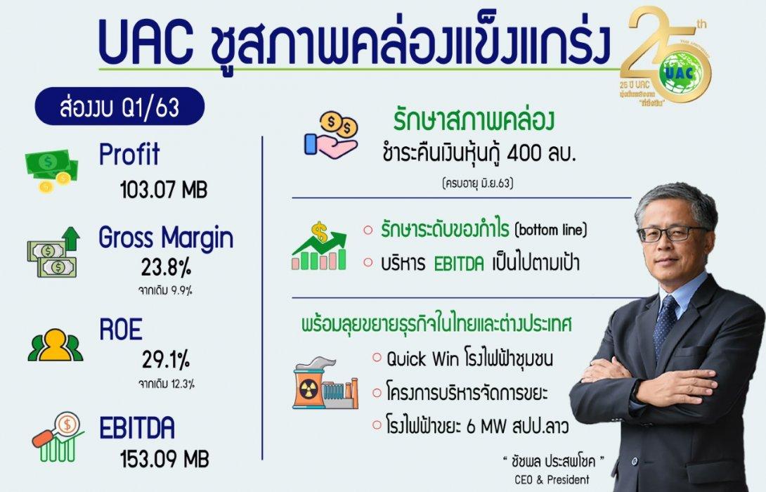 UAC การเงินมั่นคง พร้อมชำระหุ้นกู้ 400 ล้านบาท